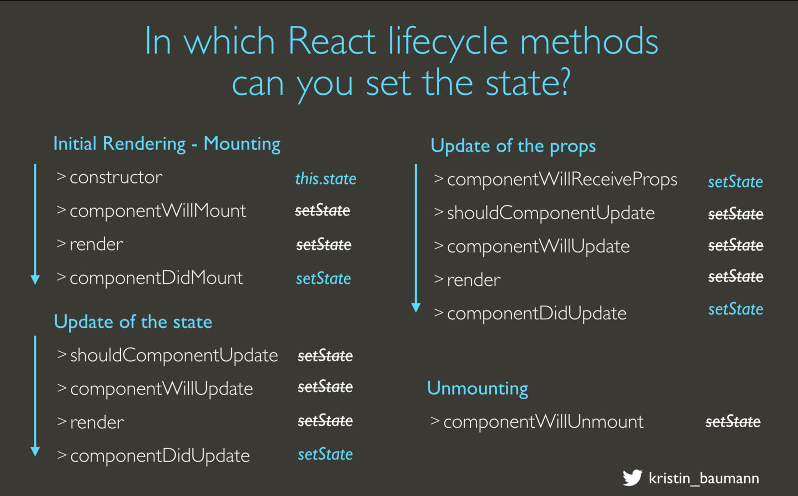 react-lifecycle
